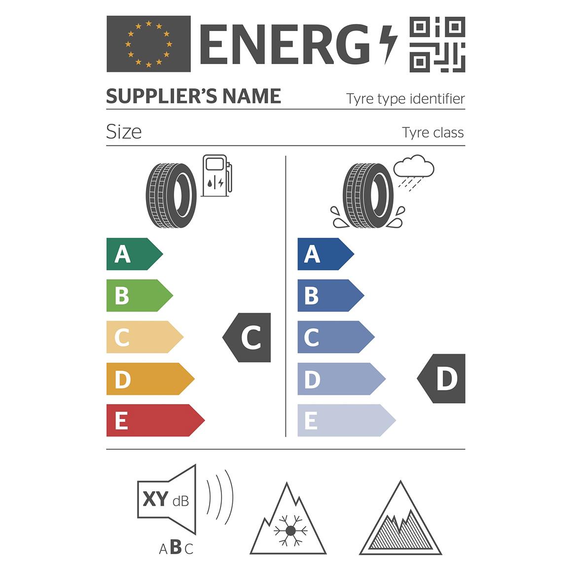 L'etichetta dello pneumatico UE incollata su uno pneumatico.