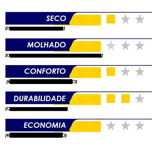desempenho (1)