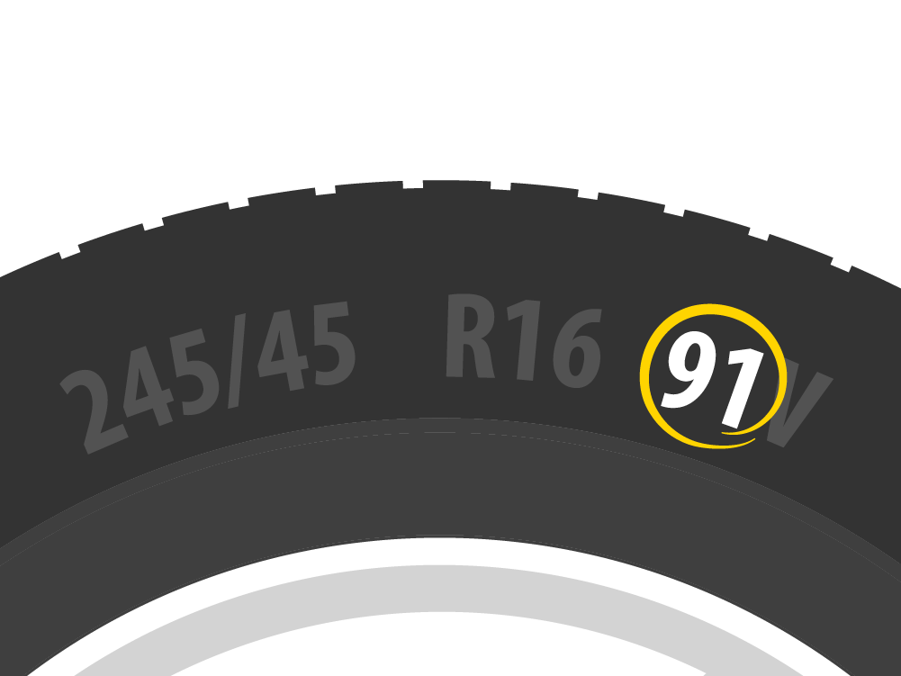 A marking on the tyre shows the load index.