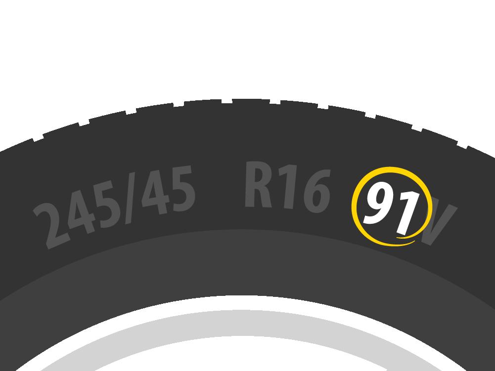 Eine Markierung am Reifen zeigt die zulässige Gesamtlast.